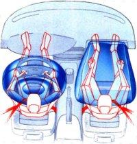 Şekil 6 Sürücü ve yolcu hava yastıkları
